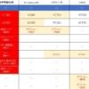 メンズ眉毛ワックス店の価格・サービス比較表(2017冬・東京)